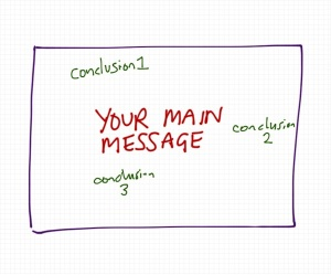 message and conclusions - example 1