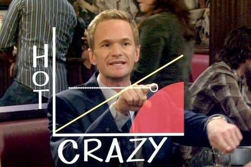 barney stinson air graph